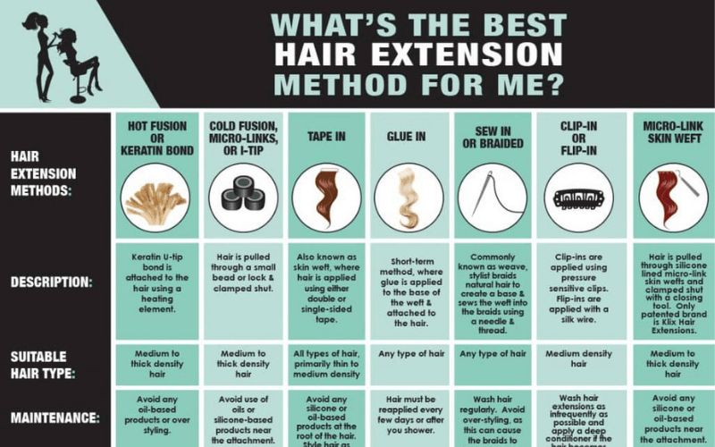 which-hair-extensions-method-should-be-chosen