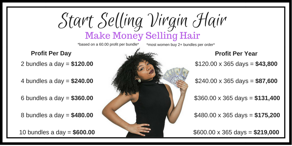 make-huge-profit-with-hair-business
