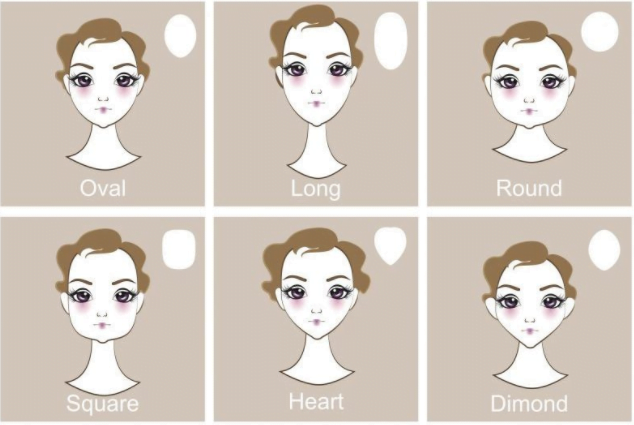 6-types-of-face-shapes